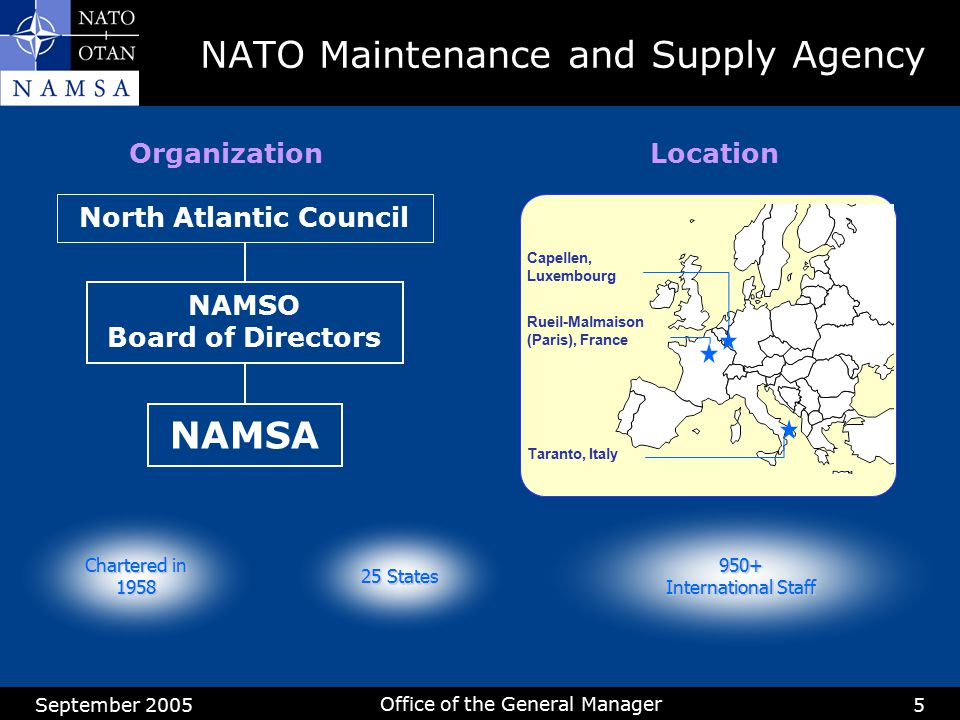 NATO Maintenance and Supply Agency
