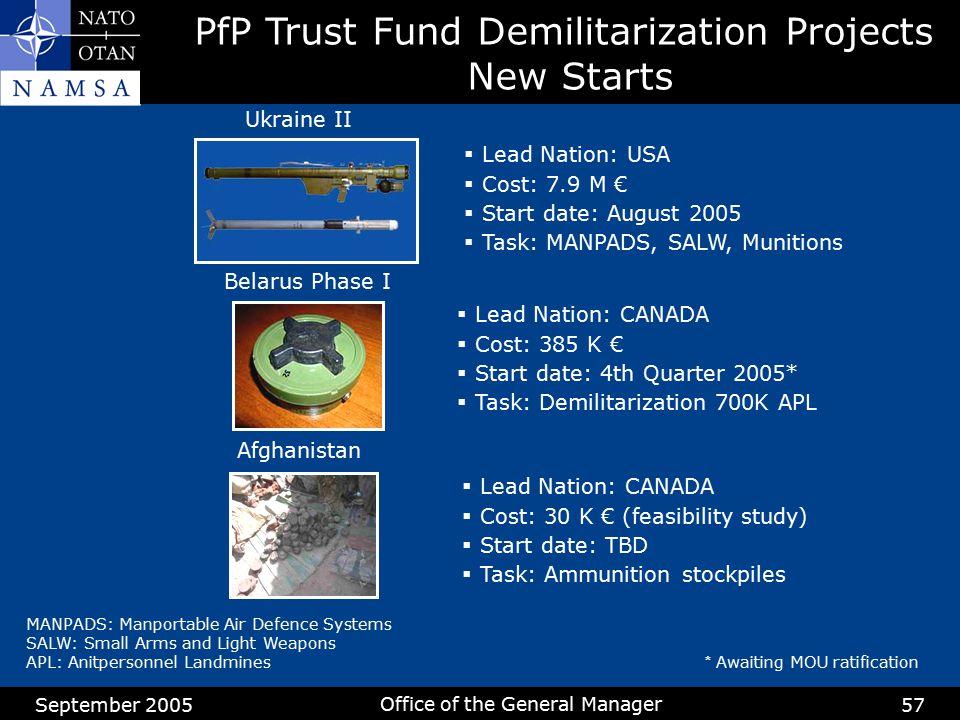 PfP Trust Fund Demilitarization Projects New Starts