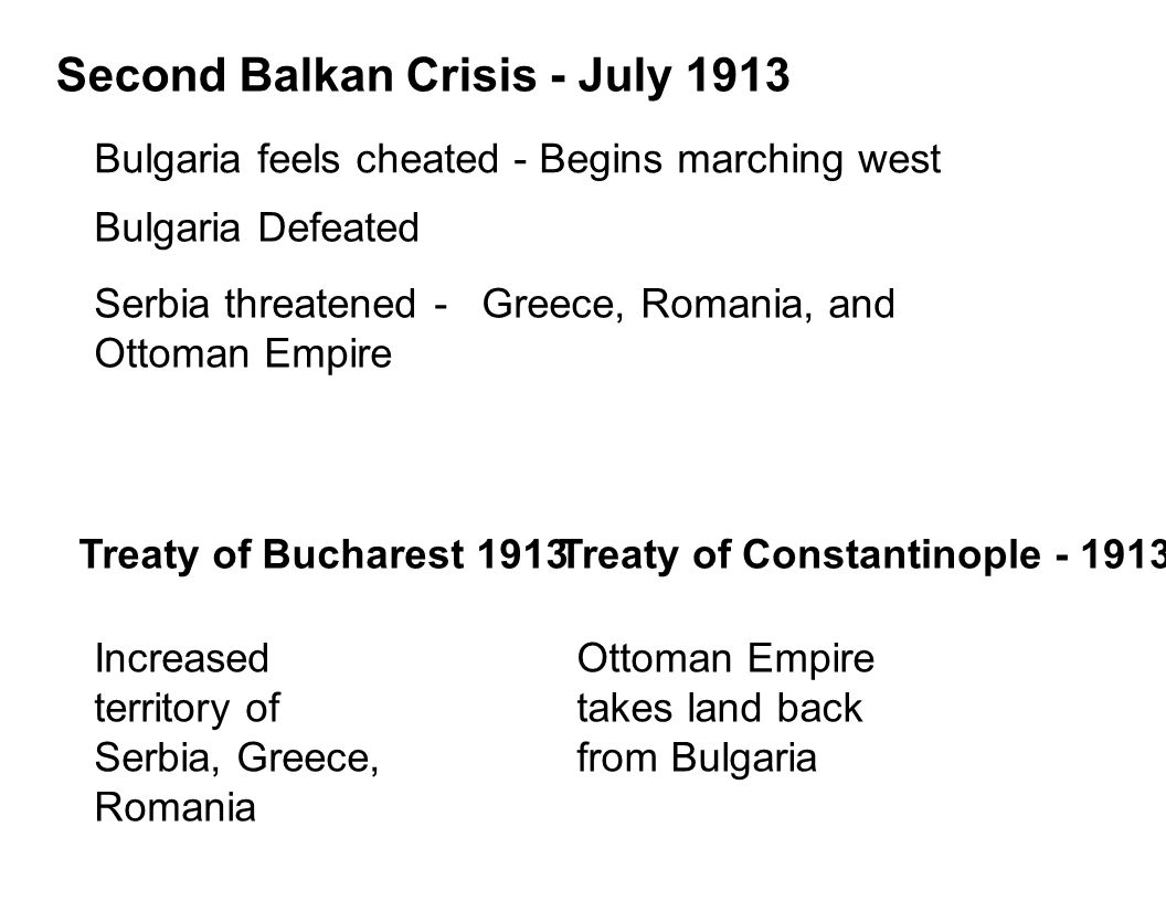 Second Balkan Crisis - July 1913
