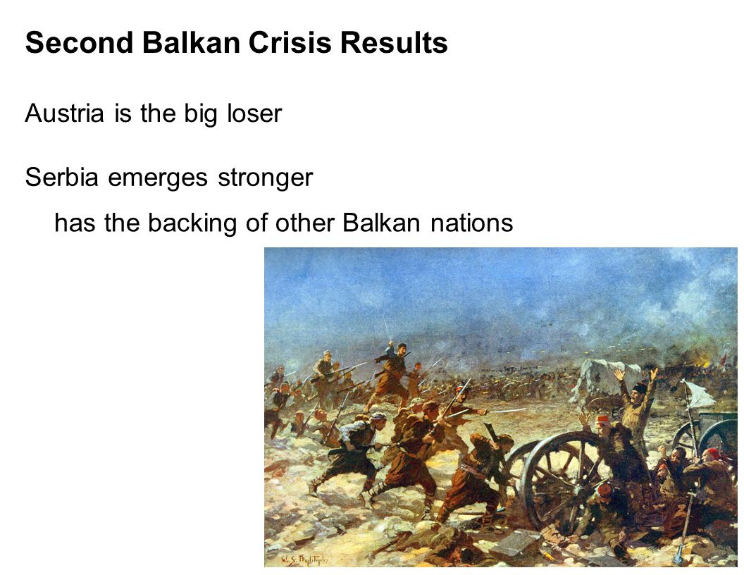 Second Balkan Crisis Results