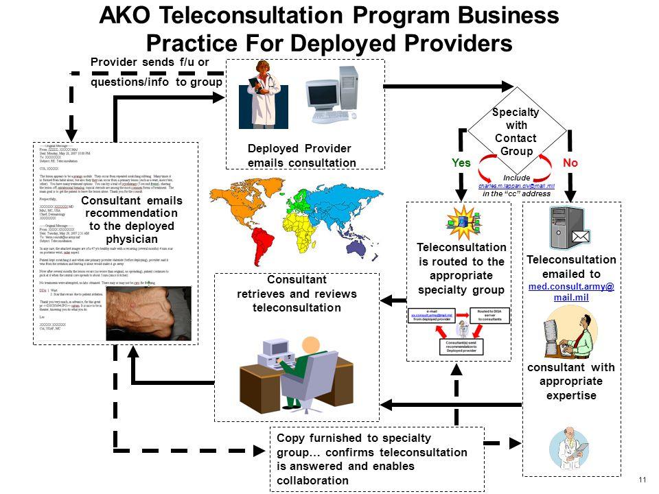 AKO Teleconsultation Program Business Practice For Deployed Providers