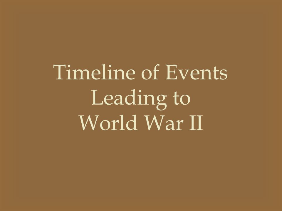 Timeline of Events Leading to World War II