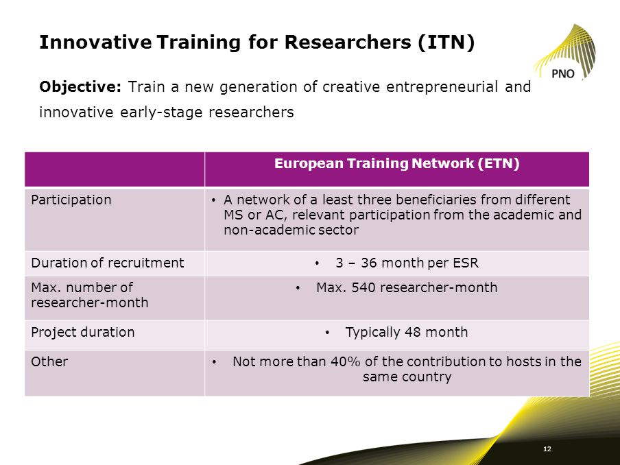 Innovative Training for Researchers (ITN)