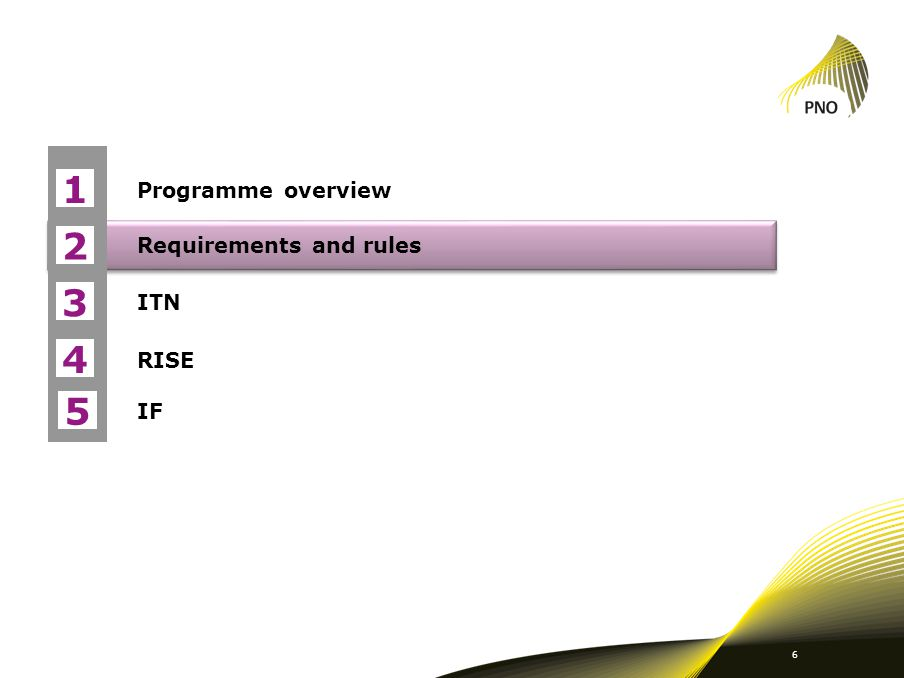 1 Programme overview Requirements and rules ITN RISE IF 2 3 4 5