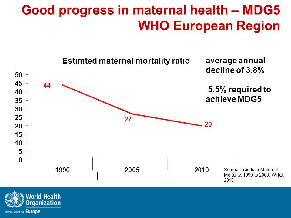 Good progress in maternal health – MDG5 WHO European Region