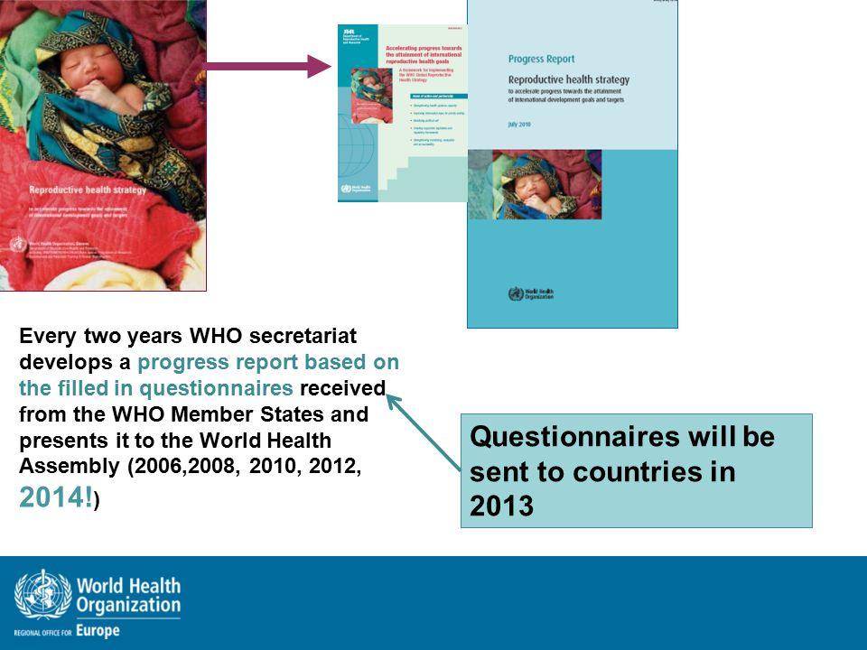Questionnaires will be sent to countries in 2013
