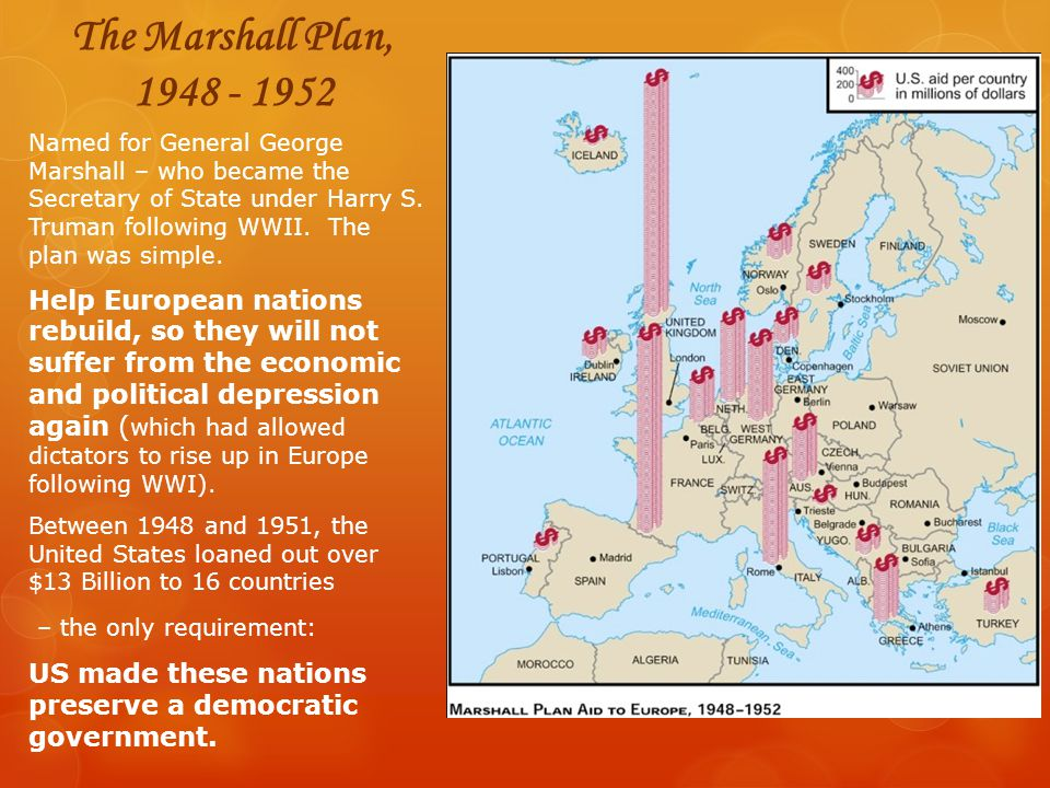 the plan of george marshall for the future of europe Former secretary of state george c marshall proposed the marshall plan in  europe's confidence in its own future and  donald trump and the marshall plan.