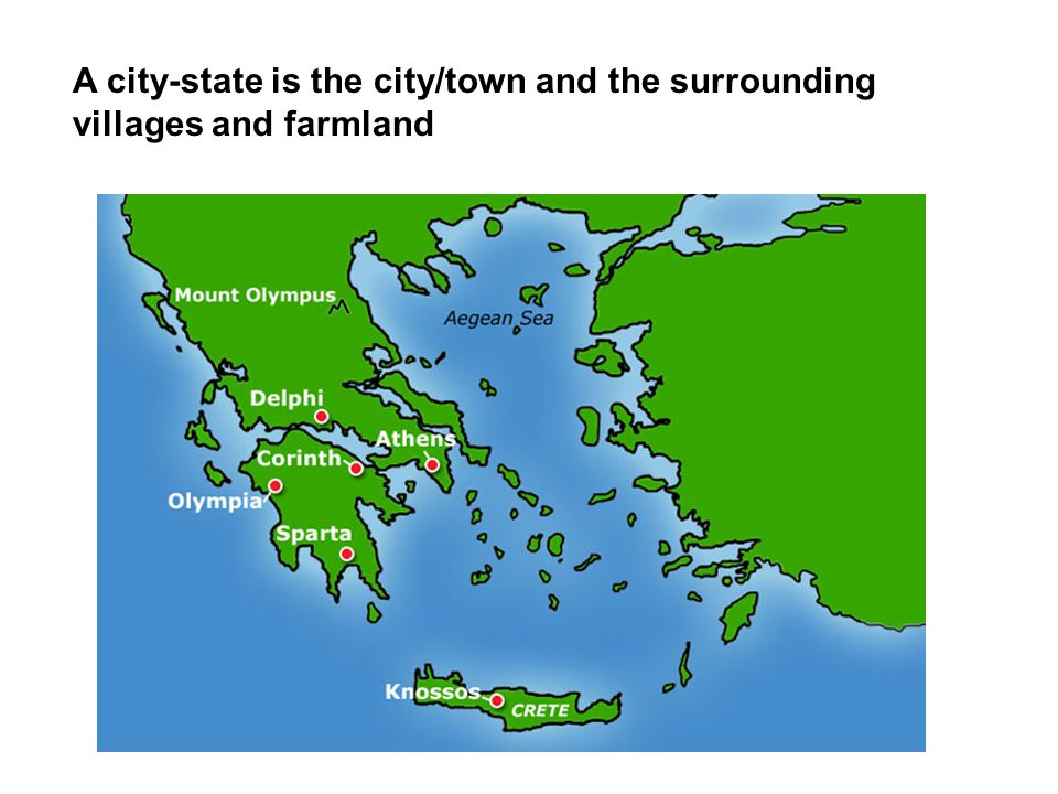 A city-state is the city/town and the surrounding villages and farmland