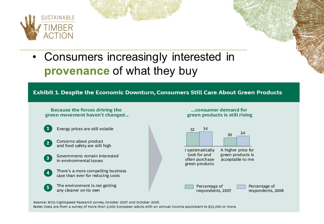 Consumers increasingly interested in provenance of what they buy