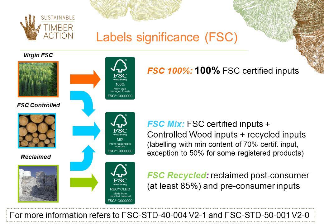 Labels significance (FSC)