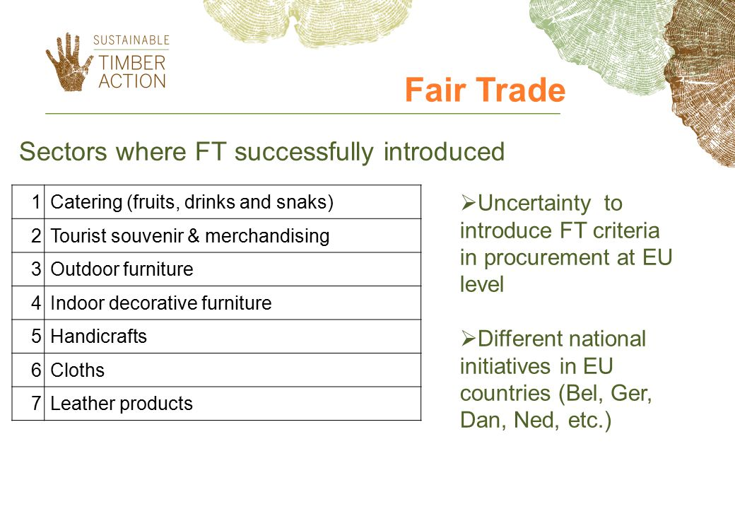 Fair Trade Sectors where FT successfully introduced