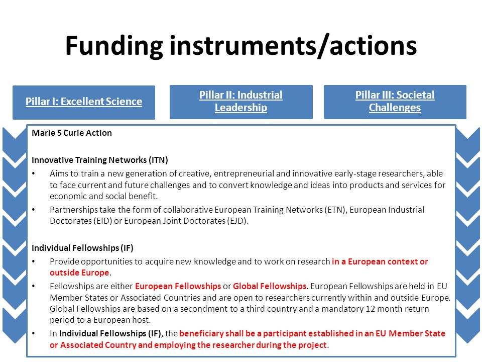 Funding instruments/actions