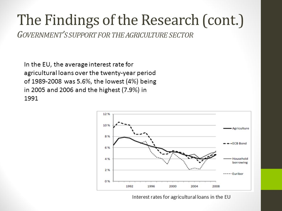 The Findings of the Research (cont
