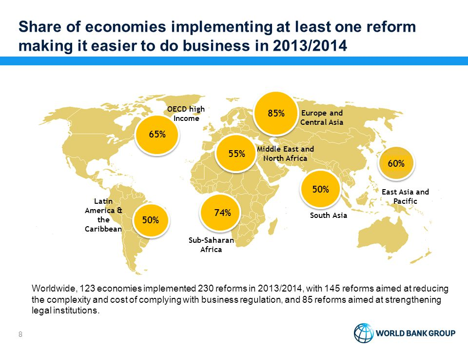 The metric on distance to frontier : tracking economies' progress over time