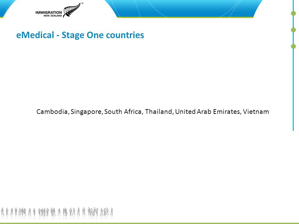 eMedical - Stage One countries