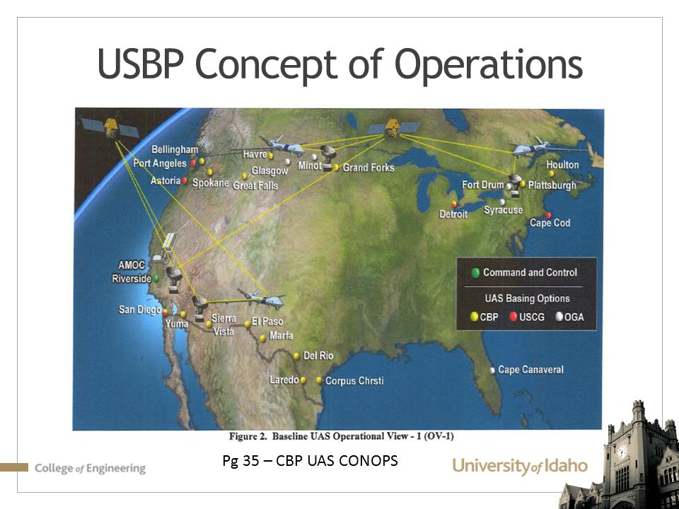 USBP Concept of Operations