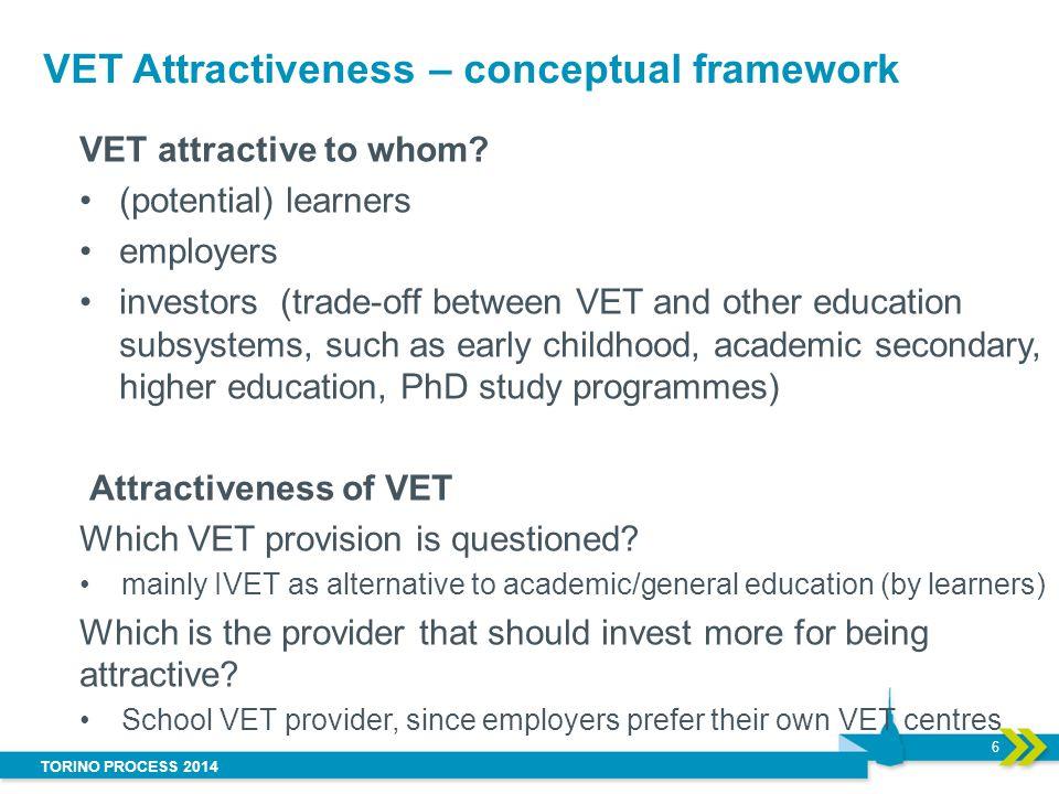 VET Attractiveness – conceptual framework