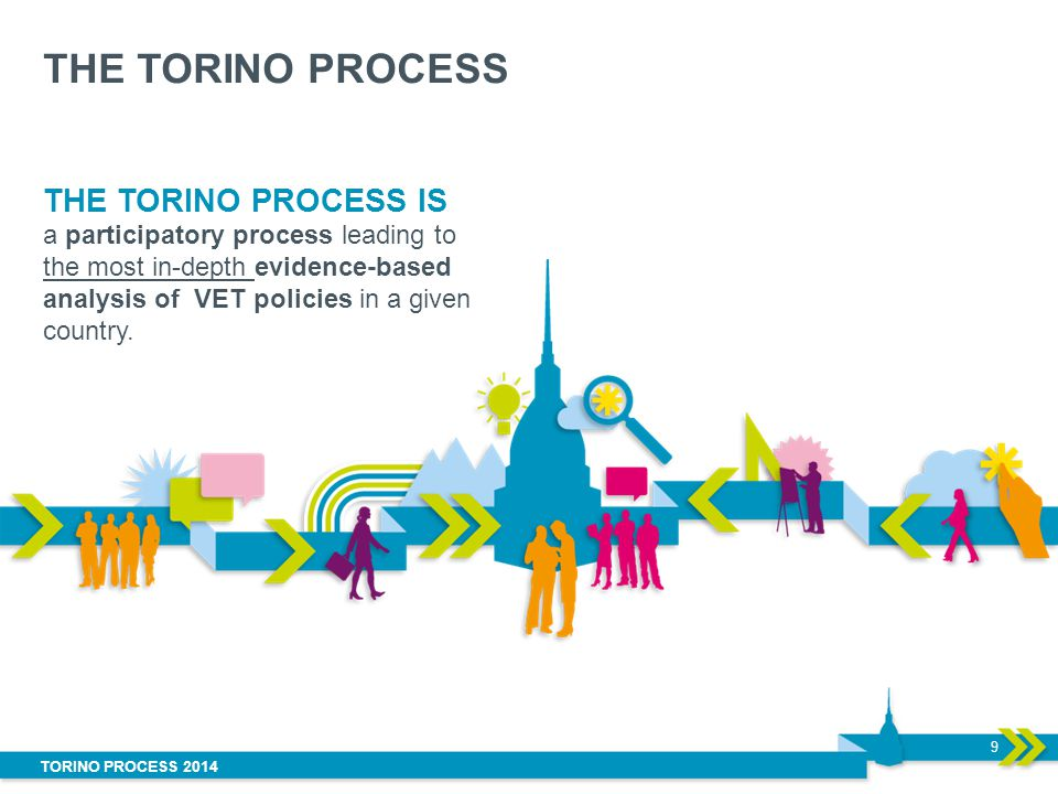 THE TORINO PROCESS THE TORINO PROCESS IS
