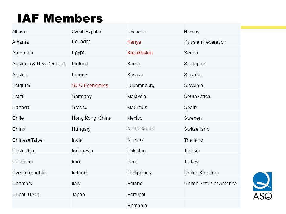 IAF Members Ecuador Kenya Russian Federation Argentina Egypt