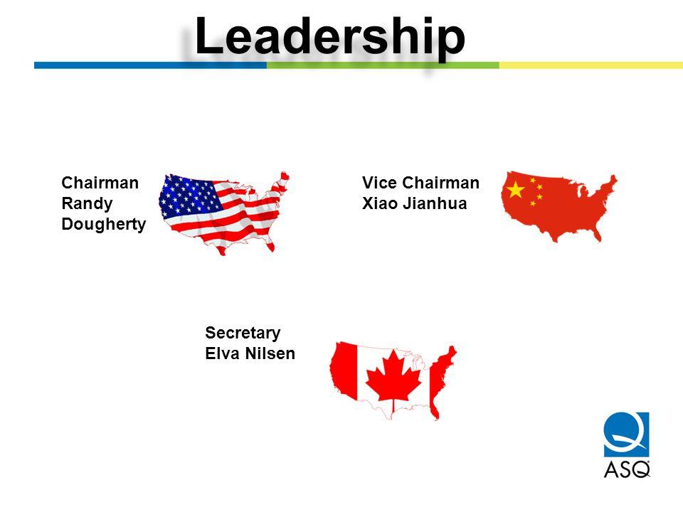Leadership Chairman Randy Dougherty Vice Chairman Xiao Jianhua