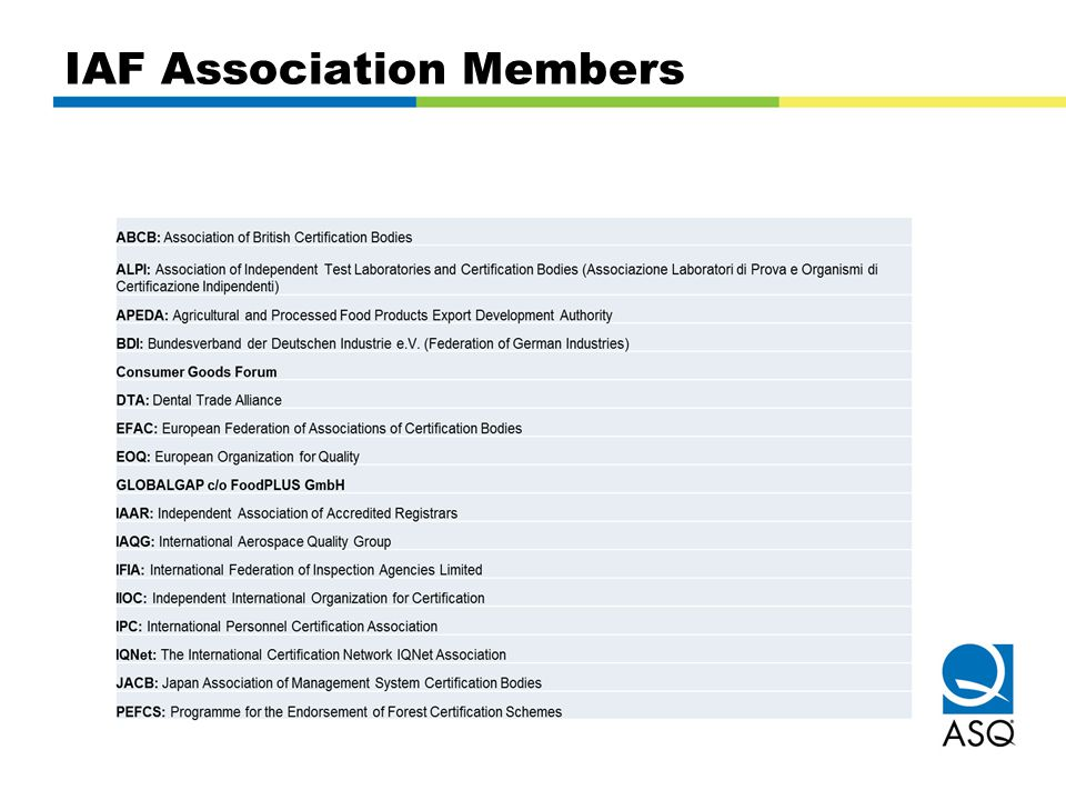 IAF Association Members