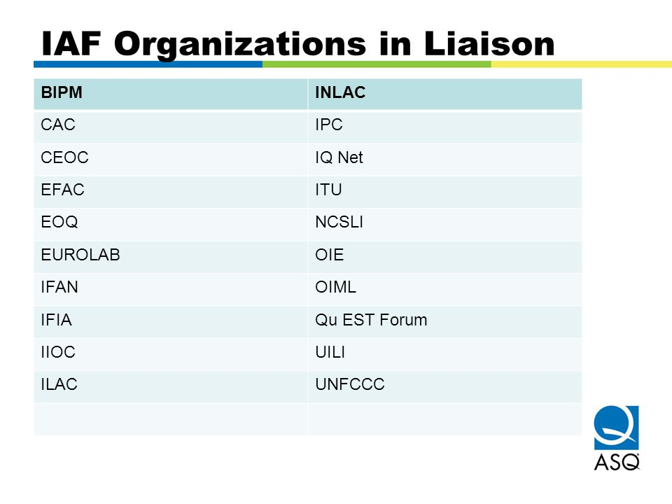 IAF Organizations in Liaison