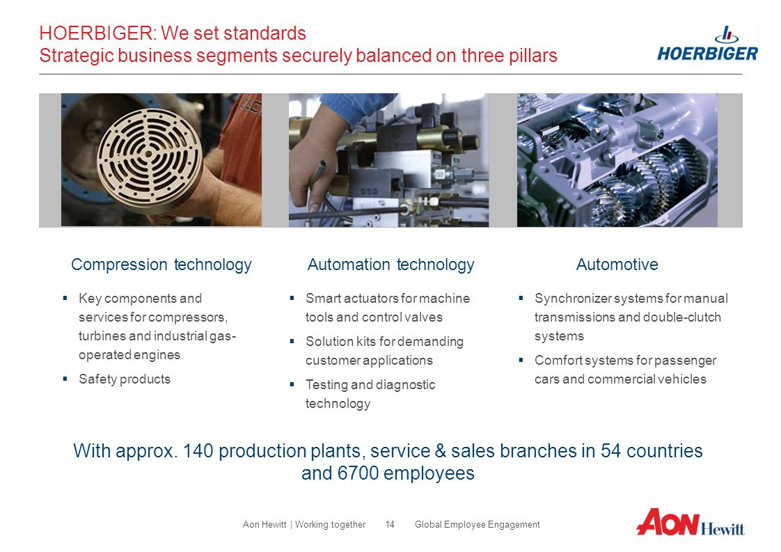 HOERBIGER: We set standards Strategic business segments securely balanced on three pillars