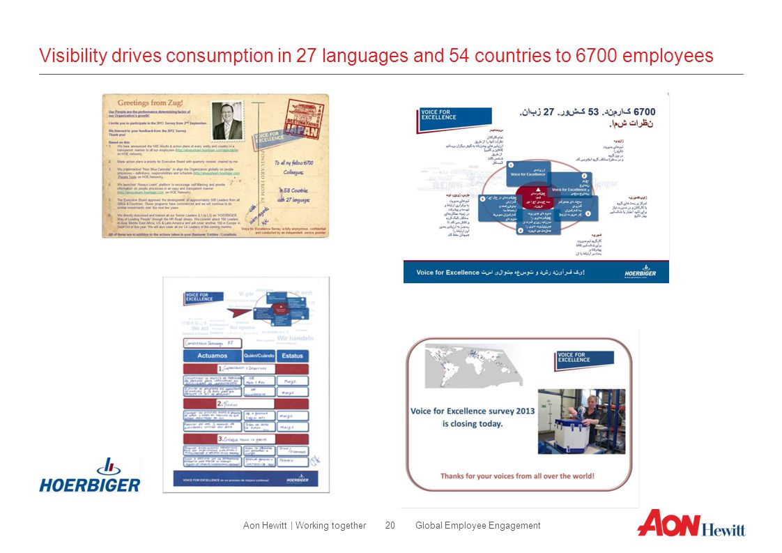 Visibility drives consumption in 27 languages and 54 countries to 6700 employees