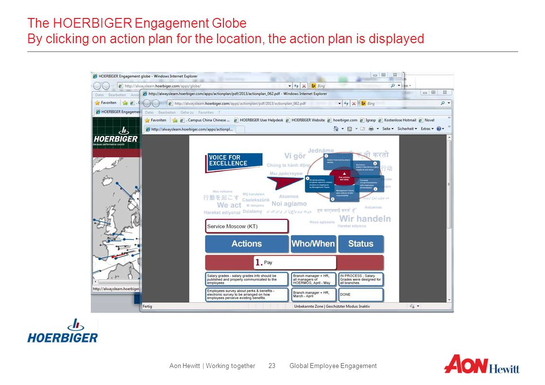 The HOERBIGER Engagement Globe By clicking on action plan for the location, the action plan is displayed