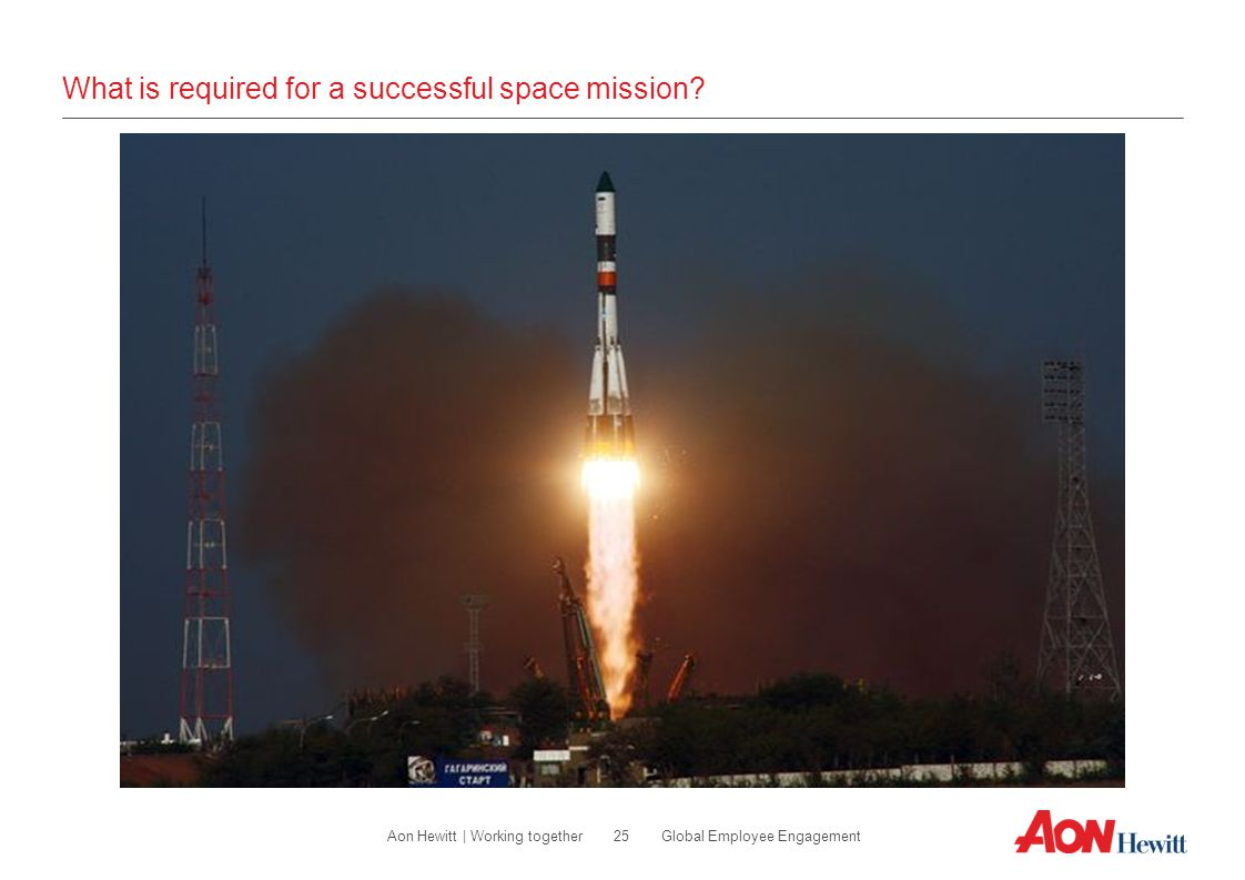 What is required for a successful space mission