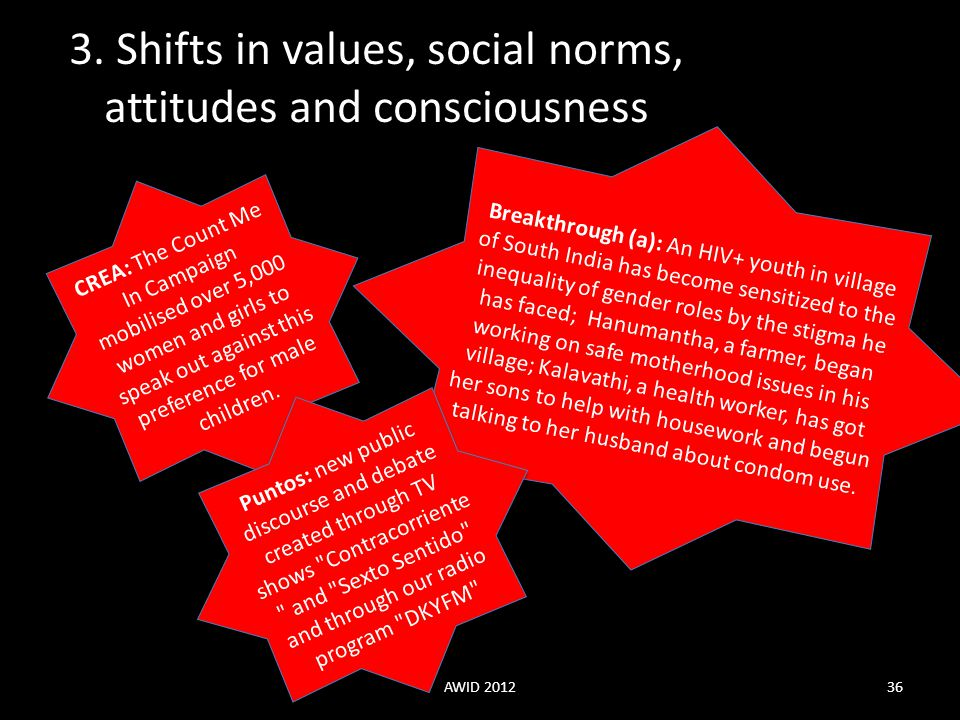 3. Shifts in values, social norms, attitudes and consciousness