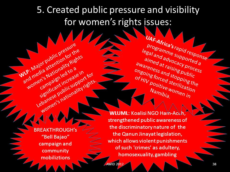 5. Created public pressure and visibility for women's rights issues: