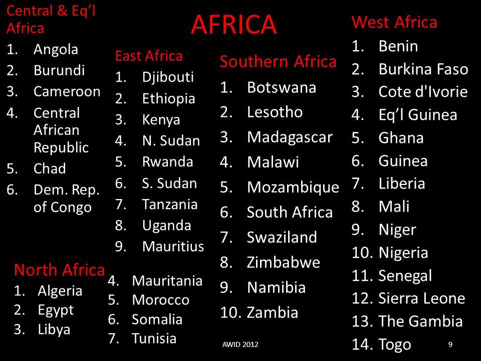 AFRICA West Africa Southern Africa North Africa Benin Burkina Faso