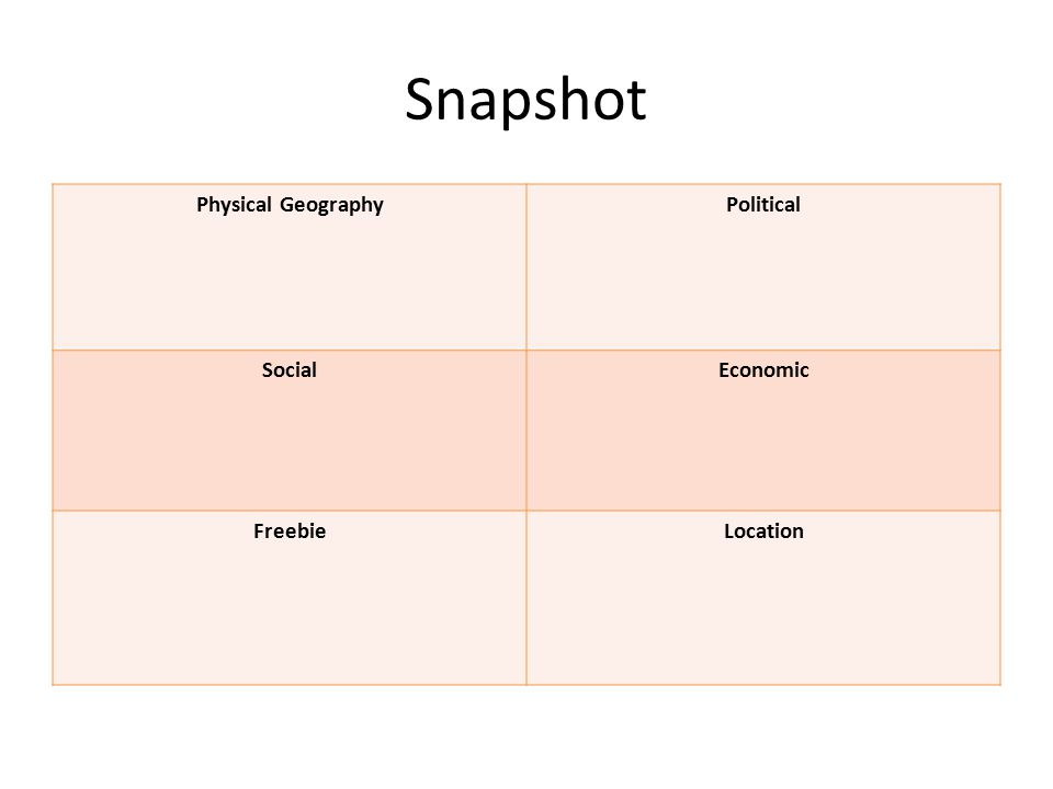 Snapshot Physical Geography Political Social Economic Freebie Location