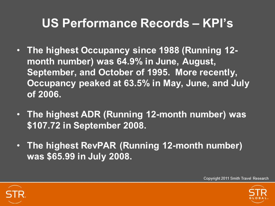 US Performance Records – KPI's