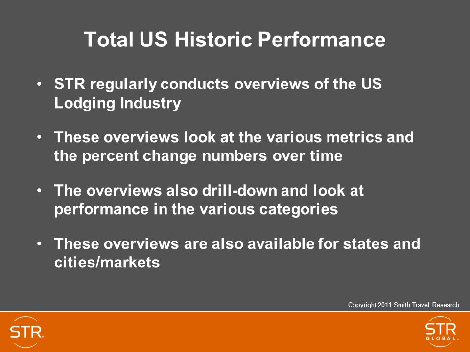 Total US Historic Performance
