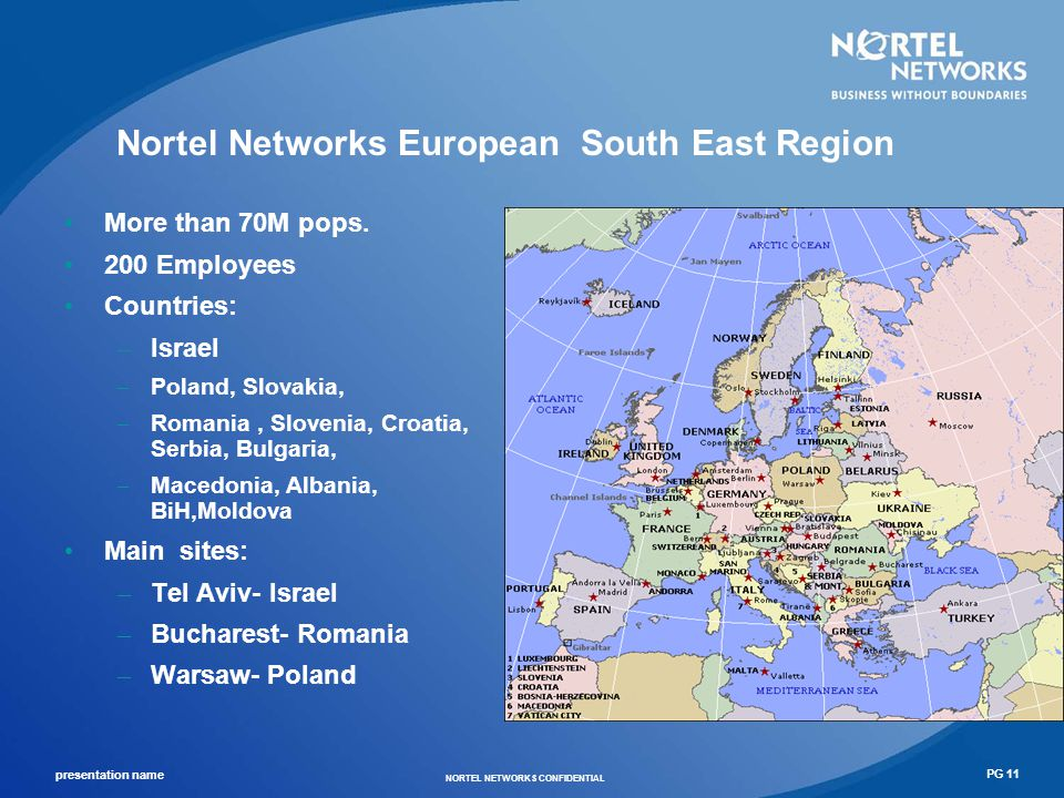 Nortel Networks European South East Region