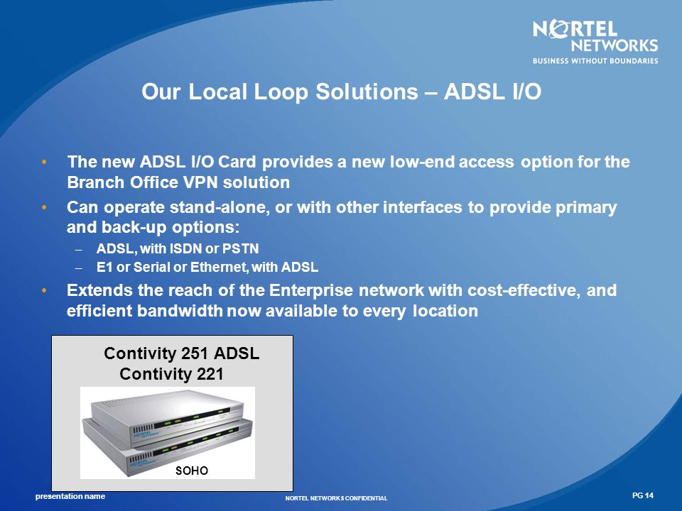 Our Local Loop Solutions – ADSL I/O