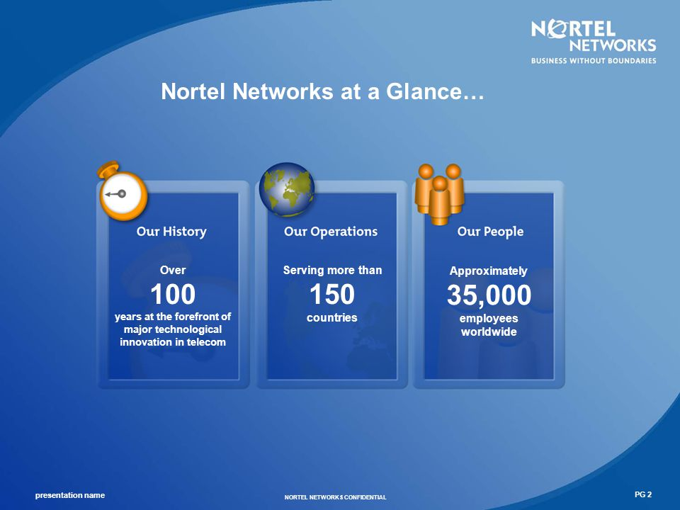 Nortel Networks at a Glance…