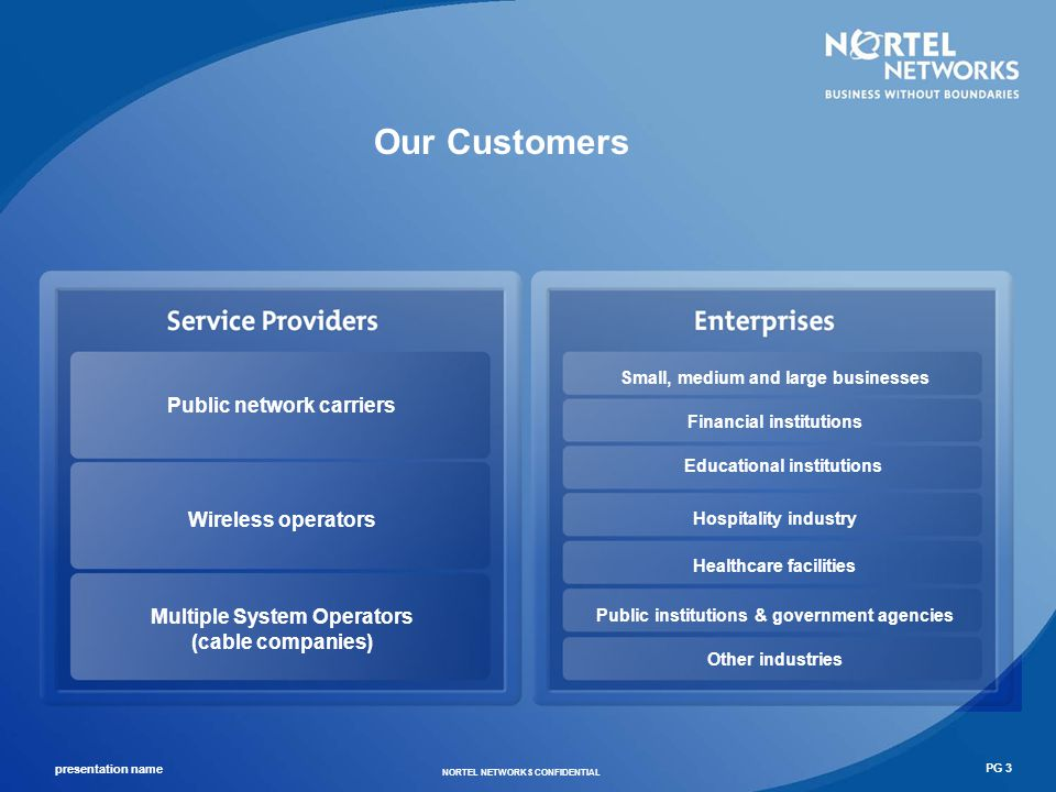 Our Customers Public network carriers Wireless operators