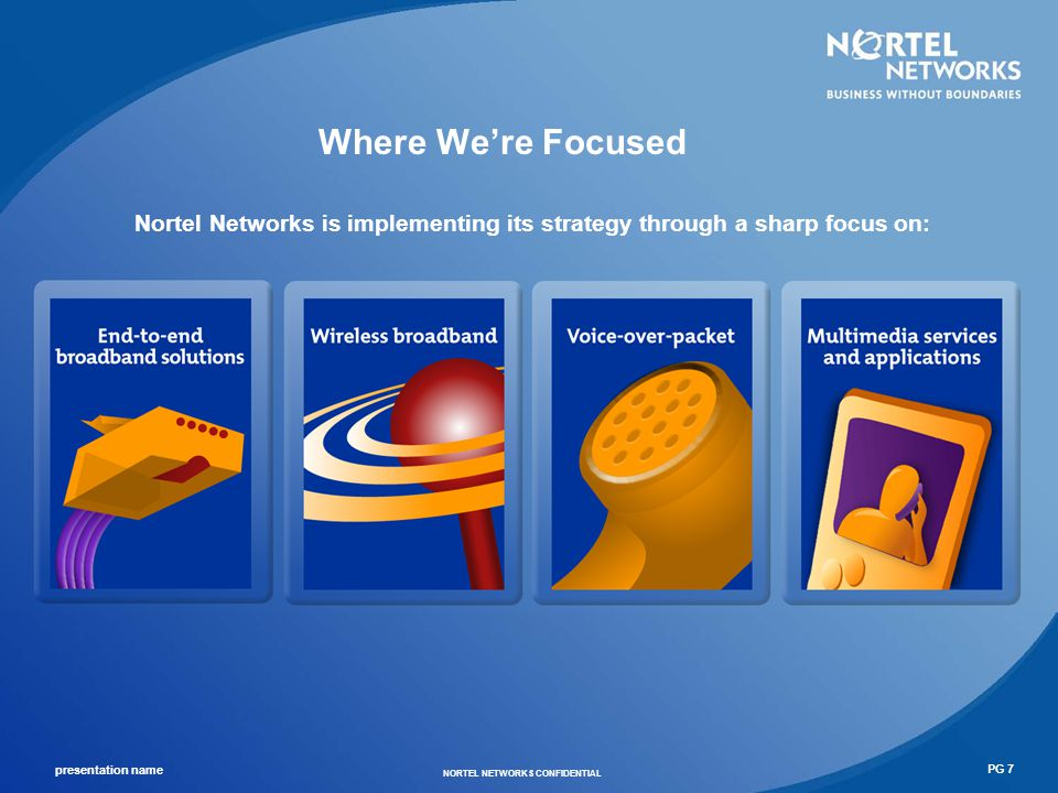 Where We're Focused Nortel Networks is implementing its strategy through a sharp focus on: