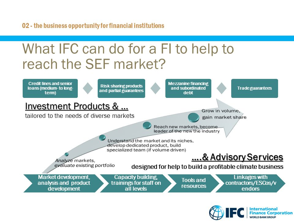 What IFC can do for a FI to help to reach the SEF market
