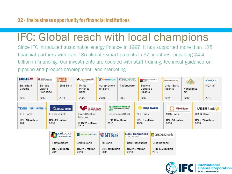 IFC: Global reach with local champions