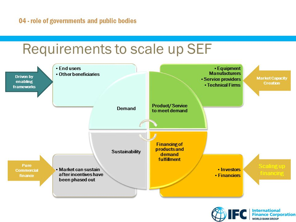 Requirements to scale up SEF