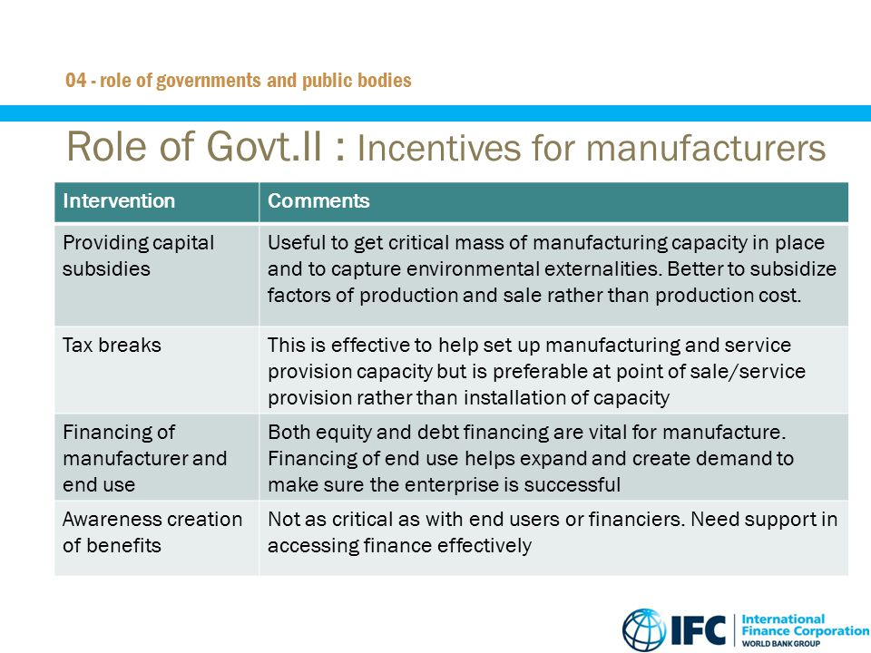 Role of Govt.II : Incentives for manufacturers