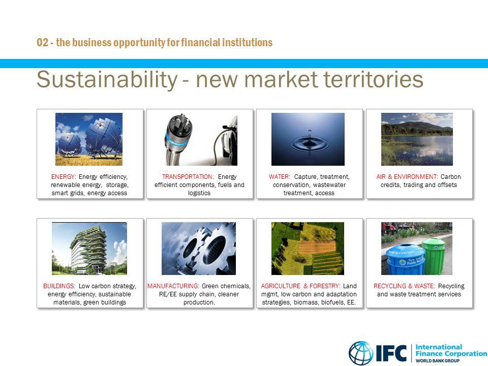 Sustainability - new market territories