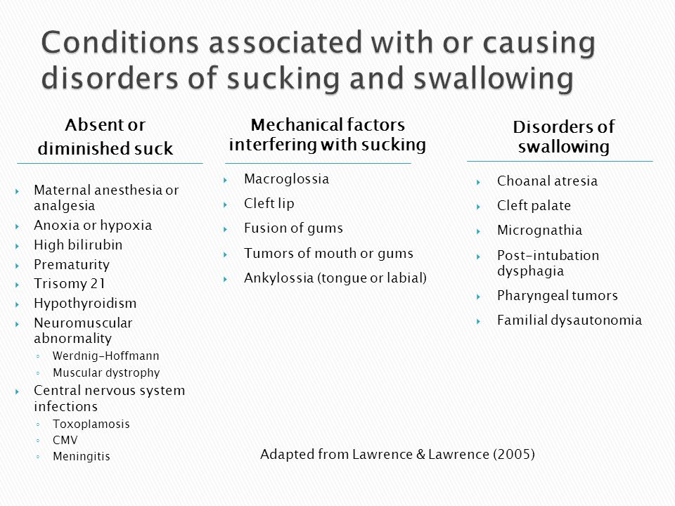 Mechanical factors interfering with sucking Disorders of swallowing
