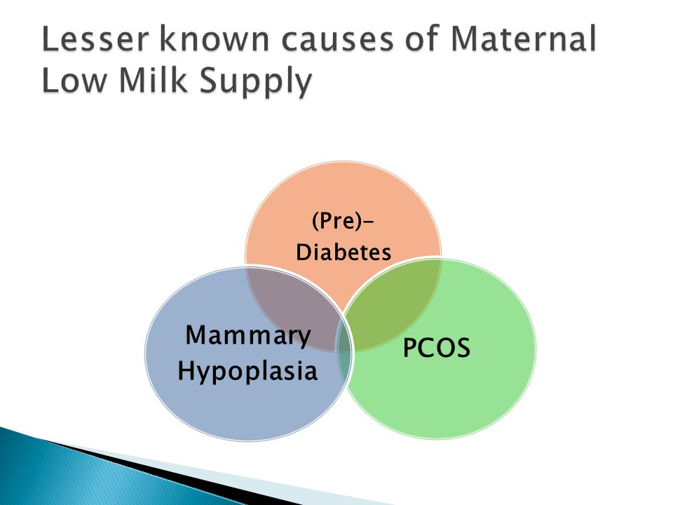 Lesser known causes of Maternal Low Milk Supply