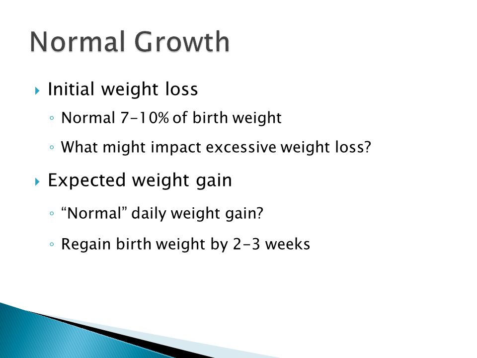 Normal Growth Initial weight loss Expected weight gain