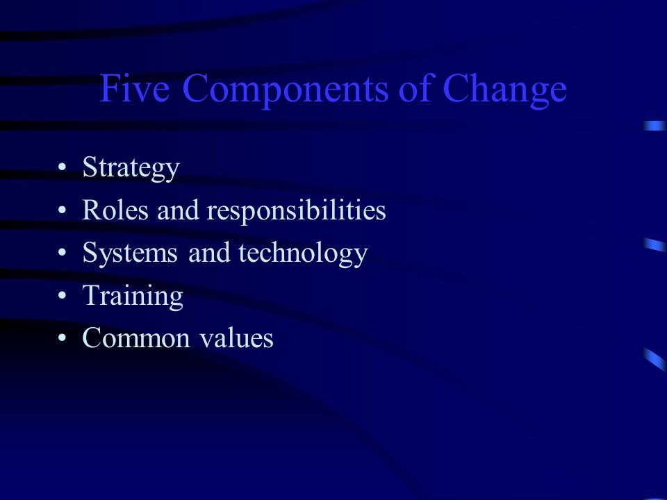 Five Components of Change